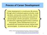 process of career development