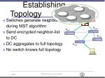 establishing topology