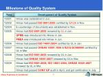 milestone of quality system