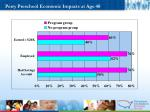 perry preschool economic impacts at age 40