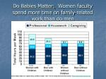 do babies matter women faculty spend more time on family related work than do men