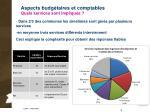 aspects budg taires et comptables quels services sont impliqu s