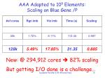 aaa adapted to 10 9 elements scaling on blue gene p