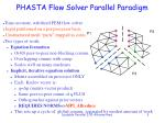 phasta flow solver parallel paradigm
