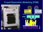 fused deposition modeling fdm