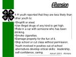 4 h youth reported that they are less likely than other youth to
