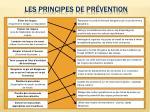 les principes de pr vention