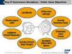 key it governance disciplines public value objectives1