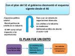con el plan del 52 el gobierno desmont el esquema vigente desde el 46