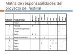 matriz de responsabilidades del proyecto del festival1