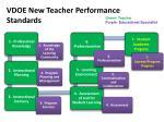vdoe new teacher performance standards1
