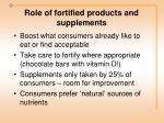 role of fortified products and supplements