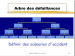 arbre des d faillances
