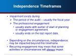 independence timeframes