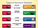 types of nonstore retailers