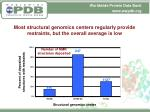 most structural genomics centers regularly provide restraints but the overall average is low