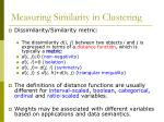 measuring similarity in clustering