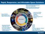 rapid responsive and affordable space solutions
