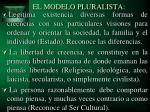 el modelo pluralista