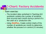 c chart factory accidents