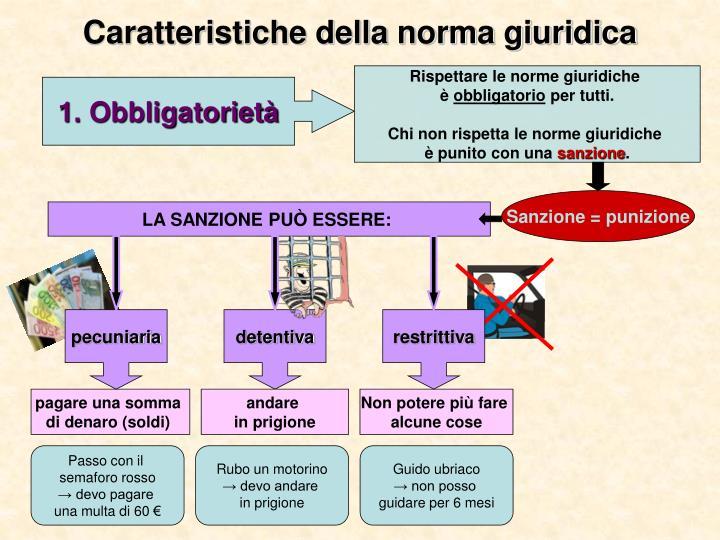 Caratteristiche della norma giuridica