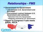 relationships fms