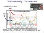 colour rendering discrimination