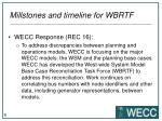 millstones and timeline for wbrtf1