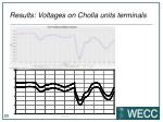 results voltages on cholla units terminals