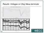results voltages on otay mesa terminals