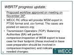 wbrtf progress update1