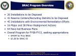 brac program overview
