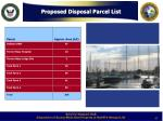 proposed disposal parcel list
