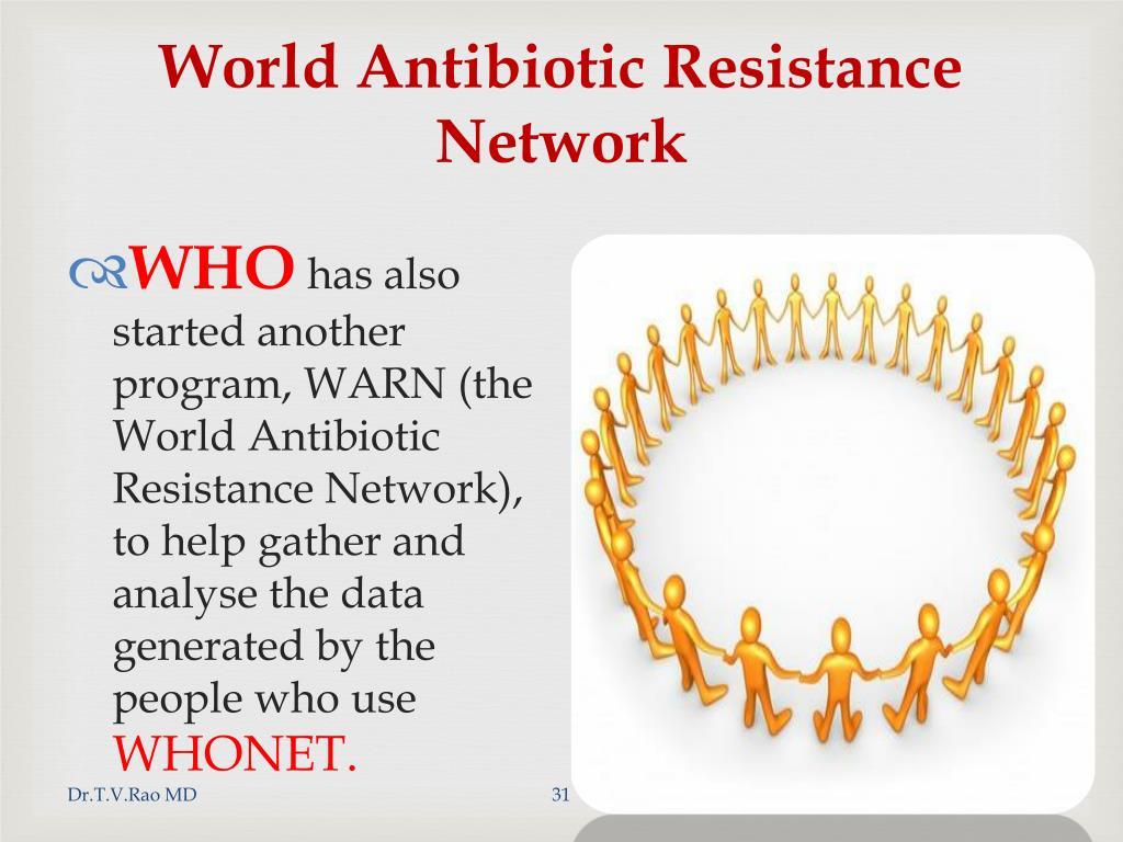 World Antibiotic Resistance Network