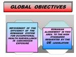 global obiectives