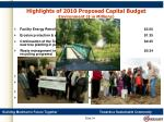 highlights of 2010 proposed capital budget environment in millions
