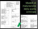 modelli di maturazione della scelta criminale