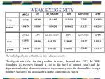 weak exogeinity