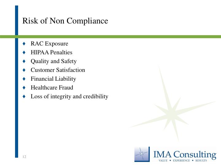 Risk of Non Compliance