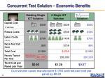 concurrent test solution economic benefits