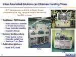 inline automated solutions can eliminate handling times