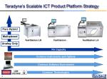 teradyne s scalable ict product platform strategy