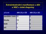 extraintestin ln manifestace u d t s nsz v dob diagn zy