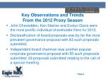 key observations and trends from the 2012 proxy season1