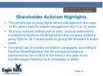 shareholder activism highlights1