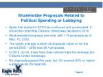 shareholder proposals related to political spending or lobbying