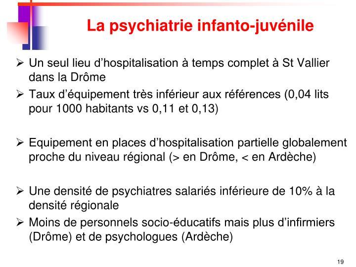 La psychiatrie infanto-juvénile