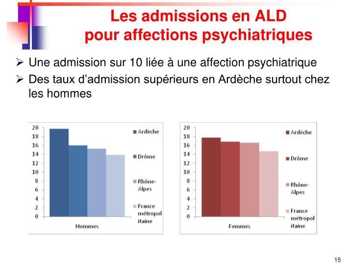 Les admissions en ALD