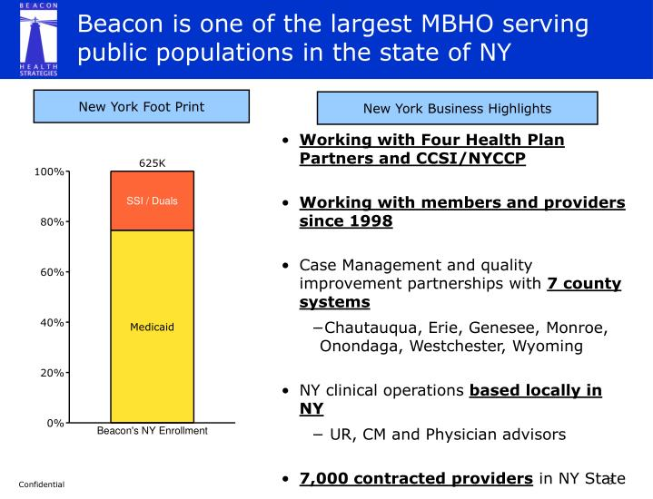 Beacon is one of the largest mbho serving public populations in the state of ny