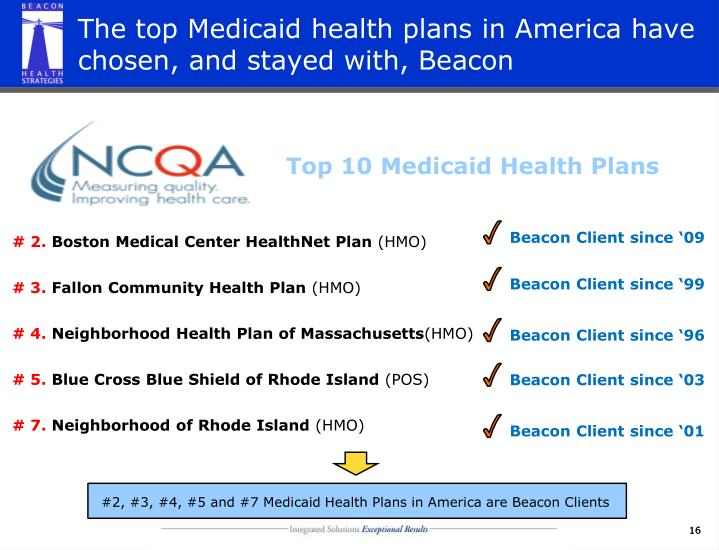The top Medicaid health plans in America have chosen, and stayed with, Beacon